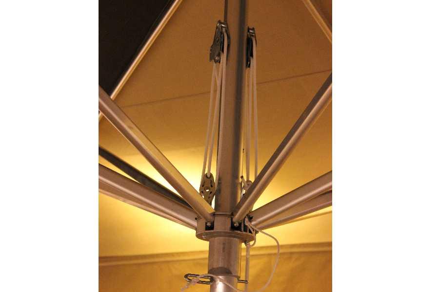 Mercado 400x300cm marktparasol